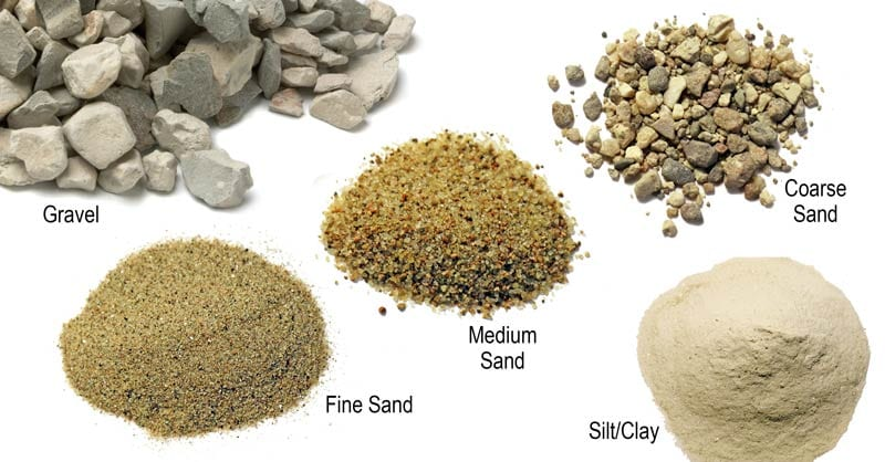 Three Things to Understand About Sand